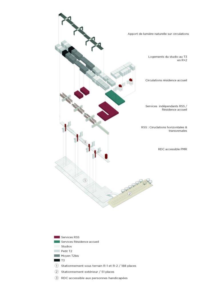 Visuel représentant une axonométrie éclatée du volume permettant de saisir l'articulation entre les différents espaces et la composition des étages.
