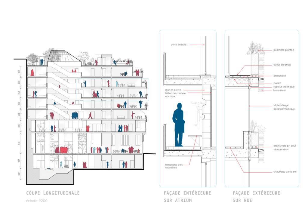 Coupe longitudinale du projet au 1/200 et détails de coupe sur façade intérieure et extérieure.
