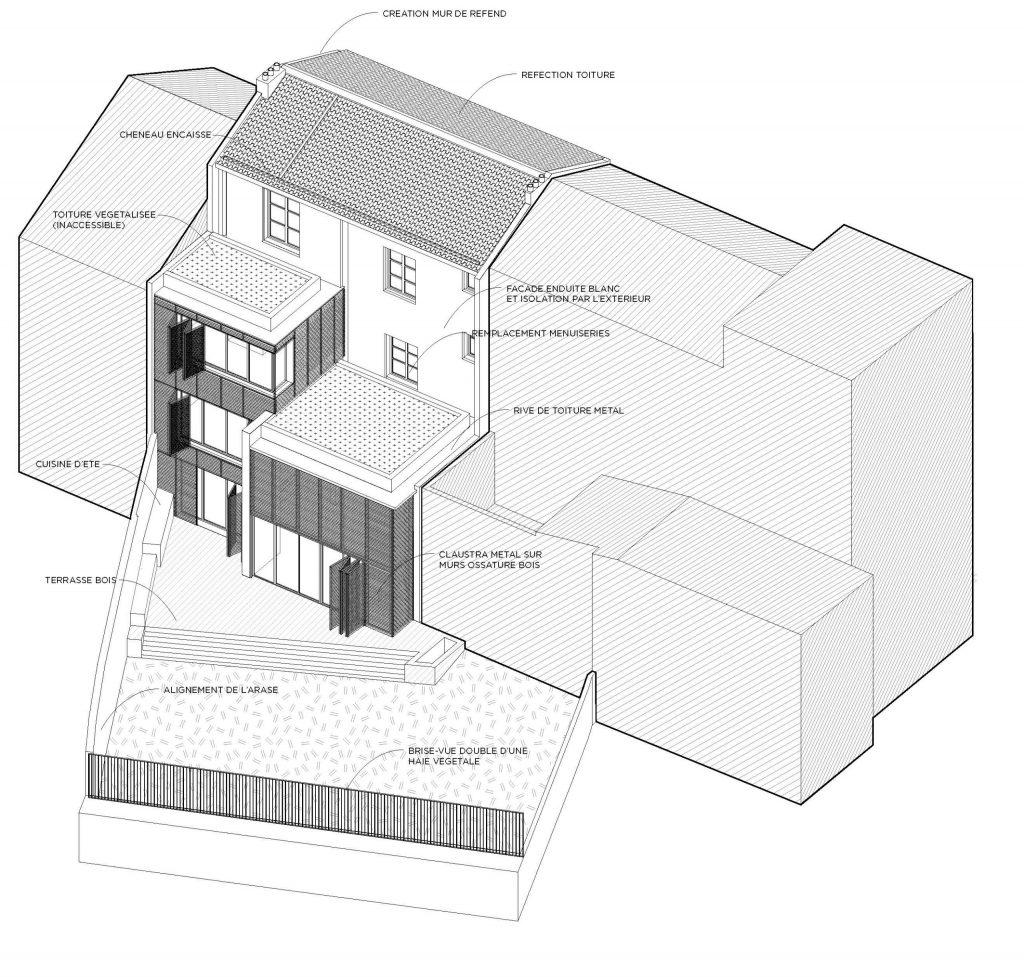 Axonométrie légendée du projet d'extension de la maison de ville, vue côté jardin où l'on peut voir le claustra en métal sur les murs en ossature bois et les toitures végétalisées de l'extension.